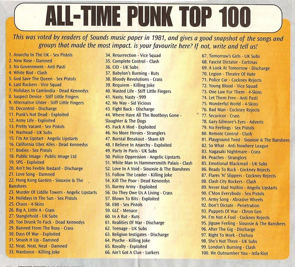 Curiosities – All Time punk Top 100 – Sounds magazine