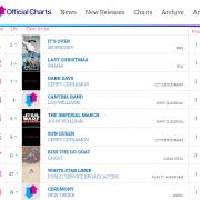Screenshot_2020-01-07 Official Vinyl Singles Chart Top 40 Official Charts Company