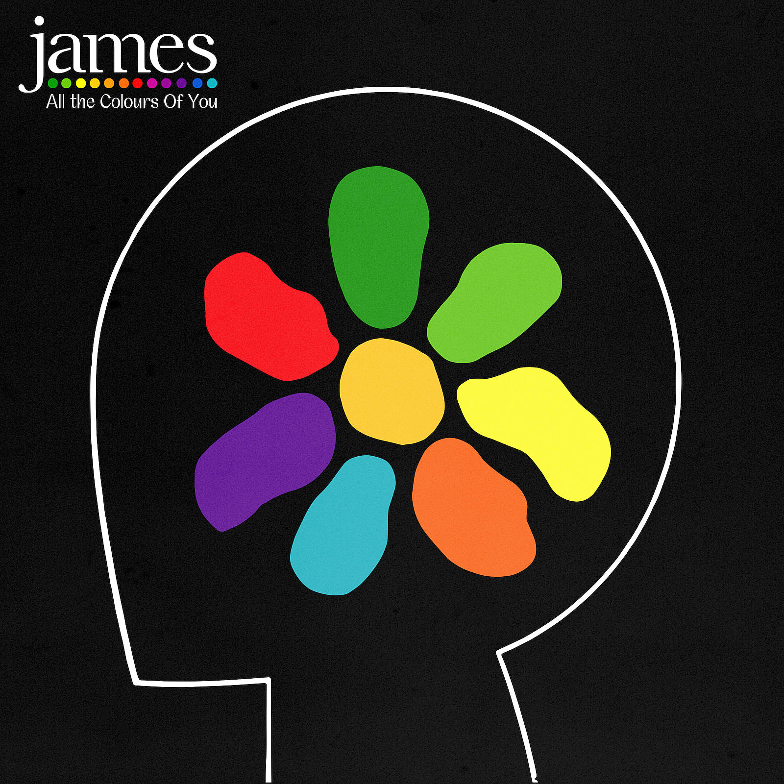 News – James – All The Colours Of You